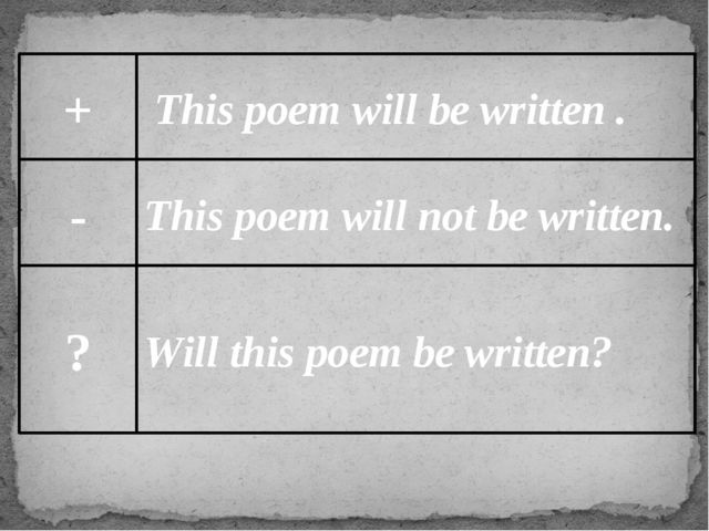 + - ? This poem will be written . This poem will not be written. Will this po...