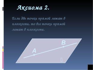 Аксиома 2. Если две точки прямой лежат в плоскости, то все точки прямой лежат