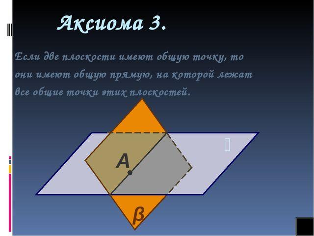 Аксиома 3. Если две плоскости имеют общую точку, то они имеют общую прямую, н...