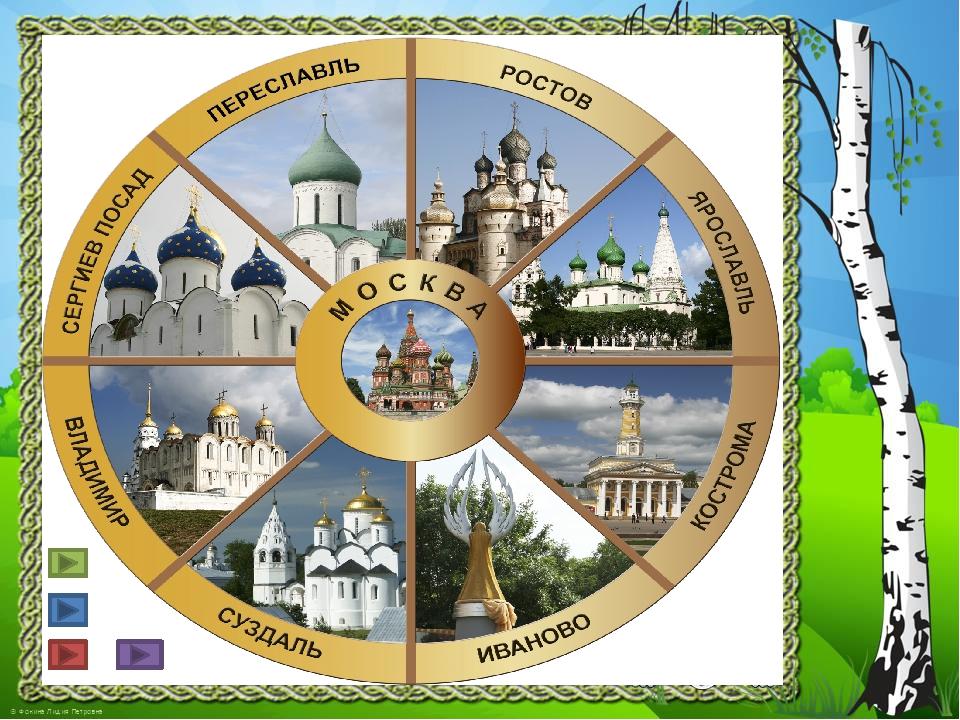 Картинка золотое кольцо россии для детей