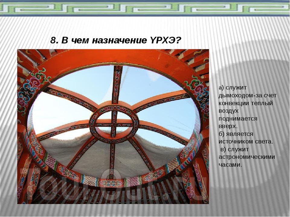 а) служит дымоходом-за счет конвекции теплый воздух поднимается вверх. б) явл...