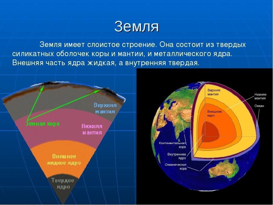 Земля Земля имеет слоистое строение. Она состоит из твердых силикатных оболо...