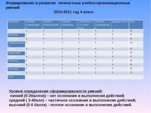 Формирование и развитие личностных учебно-организационных умений 2010-2011 го