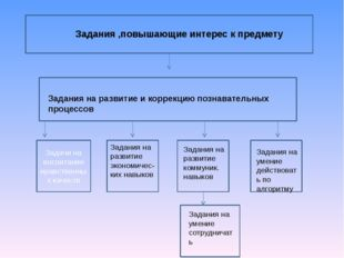 Задания ,повышающие интерес к предмету Задания на развитие и коррекцию позна