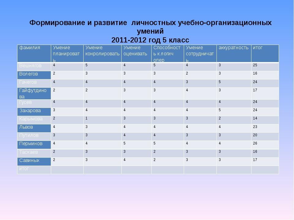 Формирование и развитие личностных учебно-организационных умений 2011-2012 го...