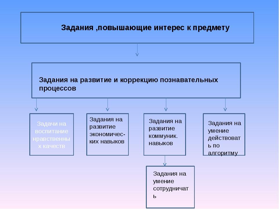 Задания ,повышающие интерес к предмету Задания на развитие и коррекцию позна...