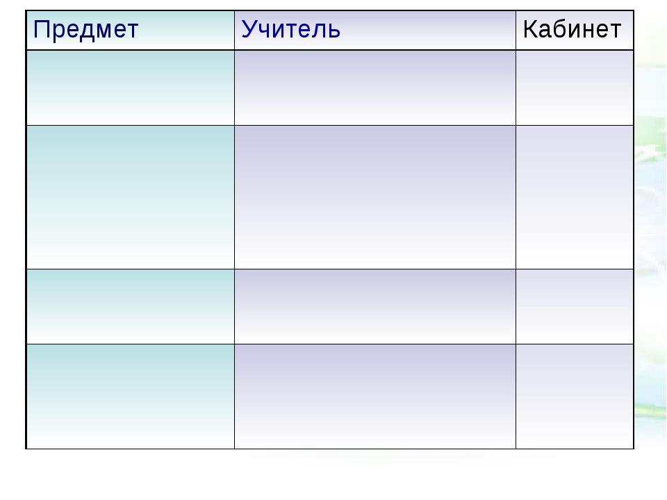 ПредметУчительКабинет