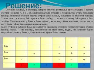 Решение:  Составим таблицу, в столбцах которой отметим возможные цвета рубаш