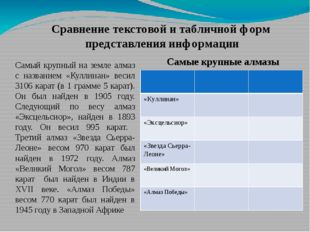 Сравнение текстовой и табличной форм представления информации Самый крупный н