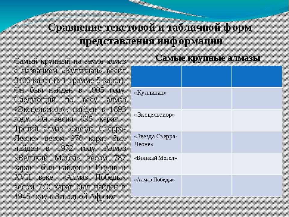 Сравнение текстовой и табличной форм представления информации Самый крупный н...