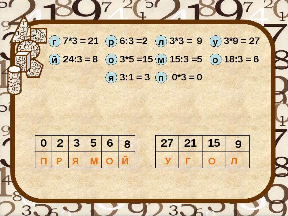 г й 7*3 = 21 24:3 = 8 р 6:3 = 2 о 3*5 = 15 л 3*3 = 9 м 15:3 = 5 у 3*9 = 27 о...