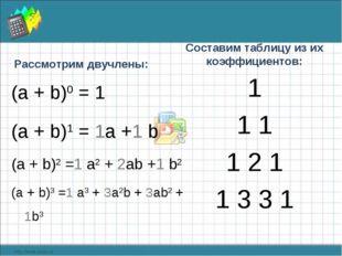 Рассмотрим двучлены: (а + b)0 = 1 (a + b)1 = 1a +1 b (a + b)2 =1 a2 + 2ab +1