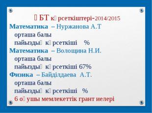 ҰБТ көрсеткіштері-2014/2015 Математика – Нуржанова А.Т орташа балы пайыздық