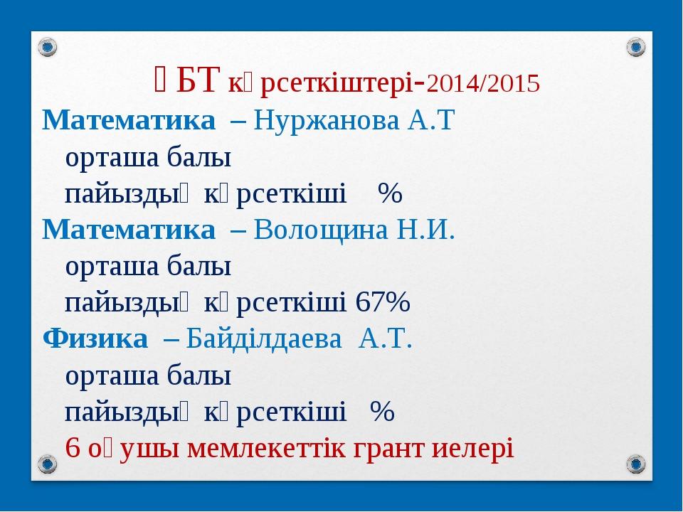 ҰБТ көрсеткіштері-2014/2015 Математика – Нуржанова А.Т орташа балы пайыздық...