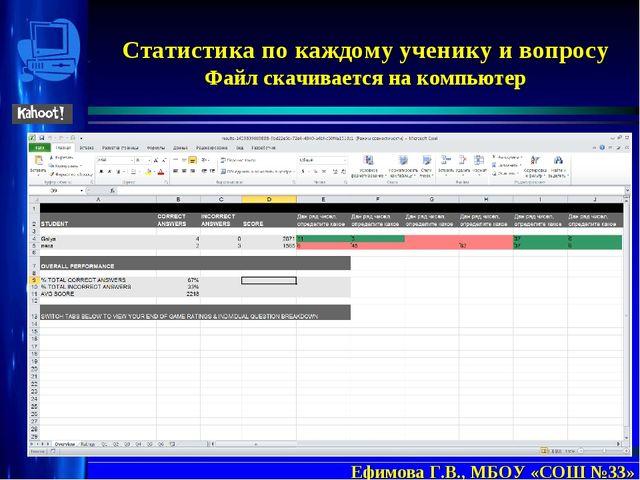 Статистика по каждому ученику и вопросу Файл скачивается на компьютер Ефимова...
