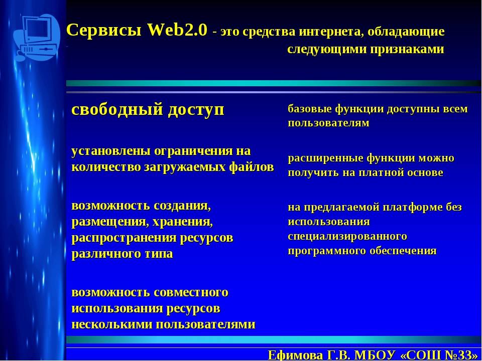 Ефимова Г.В. МБОУ «СОШ №33»  свободный доступ установлены ограничения на кол...