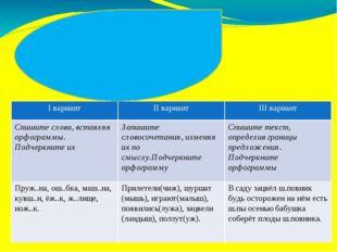 Iвариант IIвариант IIIвариант Спишитеслова, вставляя орфограммы. Подчеркните