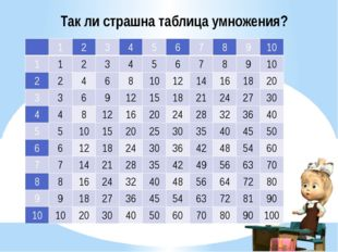 Так ли страшна таблица умножения? 1 2 3 4 5 6 7 8 9 10 1 1 2 3 4 5 6 7 8 9 10