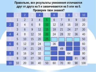 Правильно, все результаты умножения отличаются друг от друга на 5 и заканчива