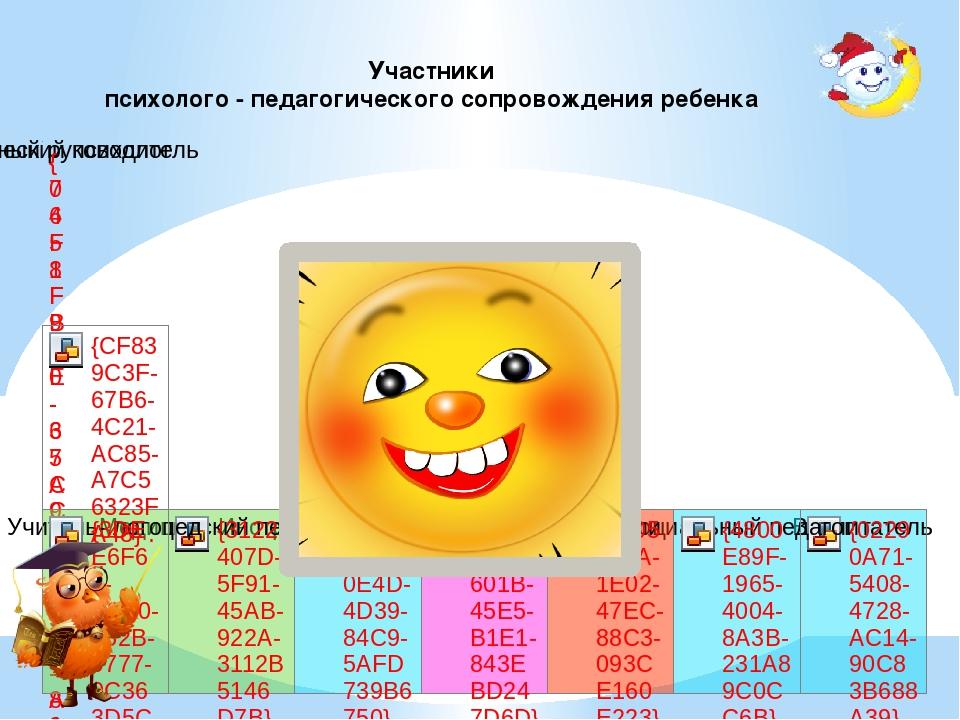 Участники психолого - педагогического сопровождения ребенка