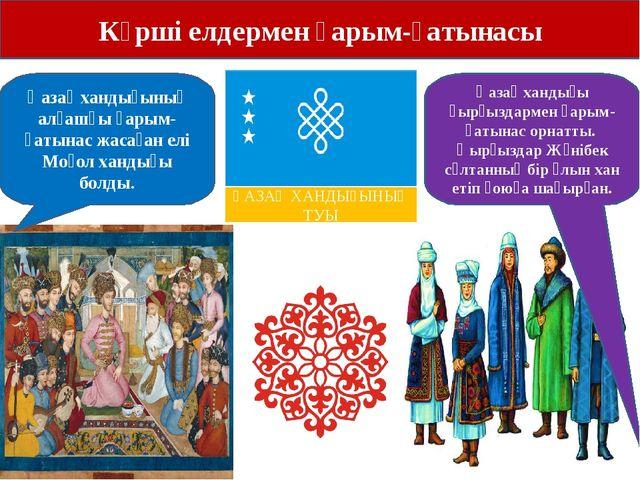 Көрші елдермен қарым-қатынасы Қазақ хандығының алғашқы қарым-қатынас жасаған...