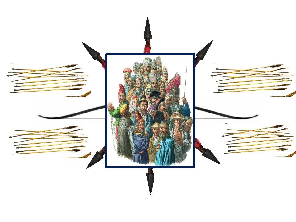 ҮЙСІН ҚАҢЛЫ КЕРЕЙ ҚОҢЫРАТ МАҢҒЫТ НАЙМАН ҚЫПШАҚ ХАЛҚЫНЫҢ ЭТНИКАЛЫҚ ҚҰРАМЫ