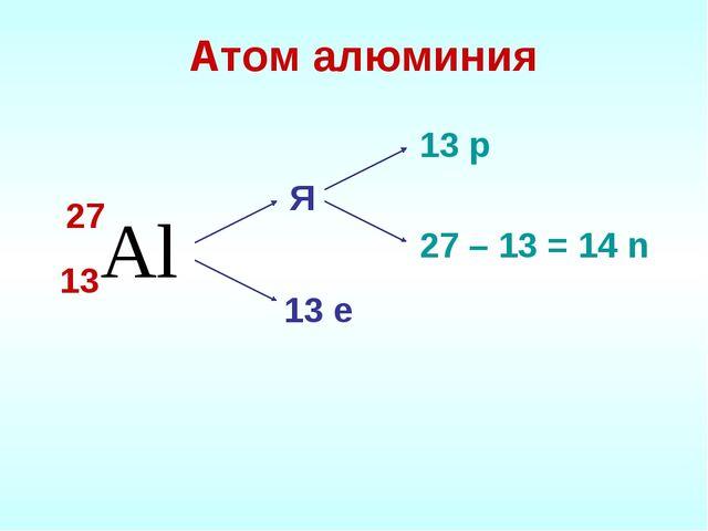 Я 13 е 13 р 27 – 13 = 14 n 13 27 Атом алюминия