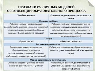 ПРИЗНАКИ РАЗЛИЧНЫХ МОДЕЛЕЙ ОРГАНИЗАЦИИ ОБРАЗОВАТЕЛЬНОГО ПРОЦЕССА Учебнаямодел