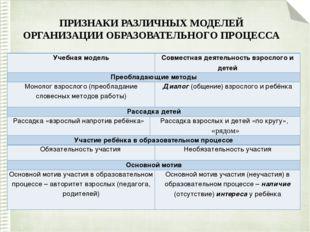 ПРИЗНАКИ РАЗЛИЧНЫХ МОДЕЛЕЙ ОРГАНИЗАЦИИ ОБРАЗОВАТЕЛЬНОГО ПРОЦЕССА Учебная моде