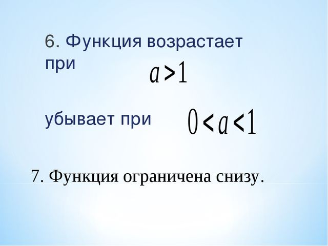 6. Функция возрастает при убывает при 7. Функция ограничена снизу.