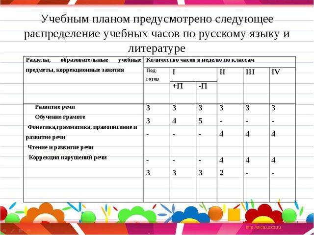 Учебным планом предусмотрено следующее распределение учебных часов по русско...