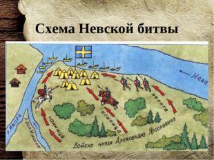 Схема Невской битвы
