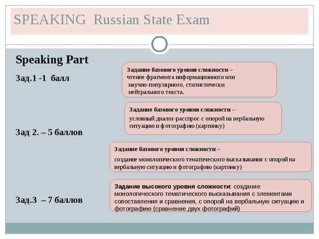 SPEAKING Russian State Exam Speaking Part Зад.1 -1 балл Зад 2. – 5 баллов Зад...