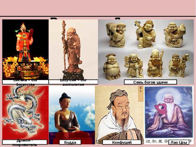 Религия в Древнем Китае Бигань – бог богатства Шоу-син – бог долголетия Драк...
