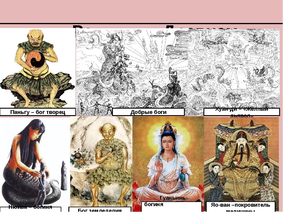 Религия в Древнем Китае Паньгу – бог творец Добрые боги Нюйва – богиня дождя...