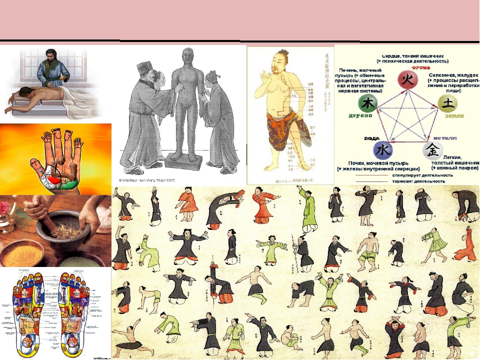 Медицина в Древнем Китае
