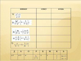 ПРИМЕРОТВЕТБУКВА 1)    5)  ДАОРБМКЬ а-3 а+3 -а-хх