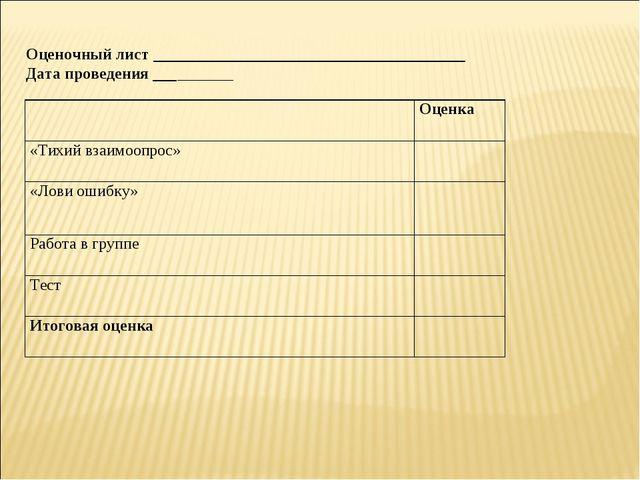 Оценочный лист _______________________________________ Дата проведения ______...