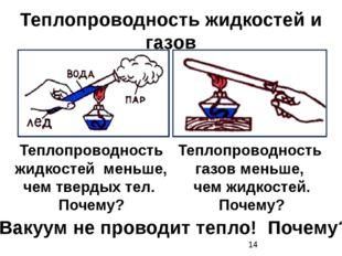 Теплопроводность жидкостей и газов