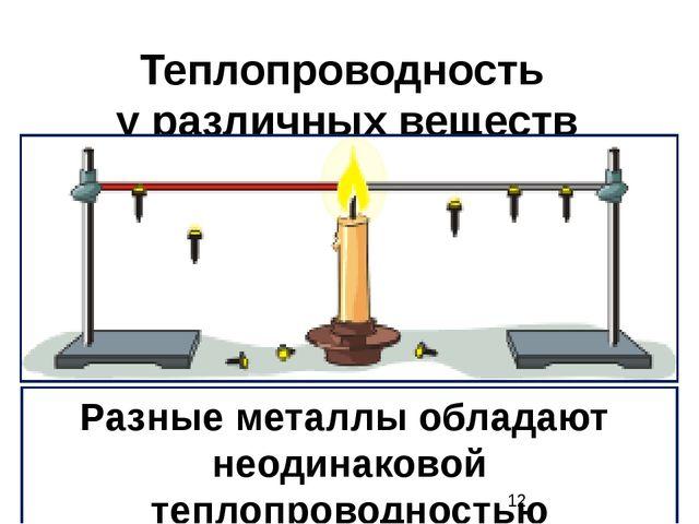 Теплопроводность  у различных веществ различна
