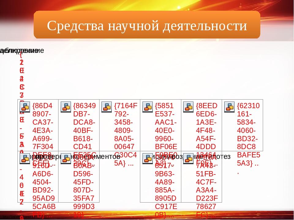 Средства научной деятельности http://linda6035.ucoz.ru/