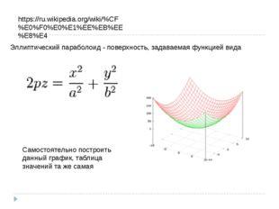 https://ru.wikipedia.org/wiki/%CF%E0%F0%E0%E1%EE%EB%EE%E8%E4 Эллиптический па