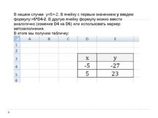 В нашем случае y=5×-2. В ячейку с первым значением y введем формулу:=5*D4-2.