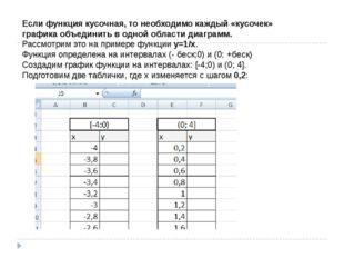 Если функция кусочная, то необходимо каждый «кусочек» графика объединить в од