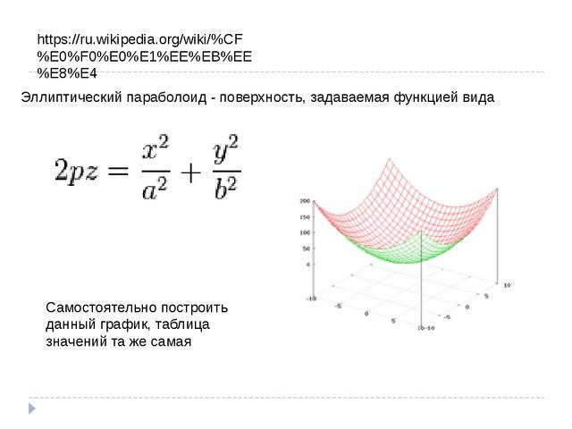https://ru.wikipedia.org/wiki/%CF%E0%F0%E0%E1%EE%EB%EE%E8%E4 Эллиптический па...