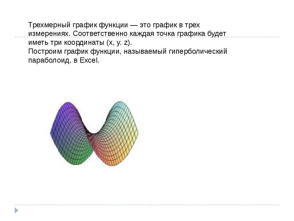 Трехмерный график функции — это график в трех измерениях. Соответственно кажд...