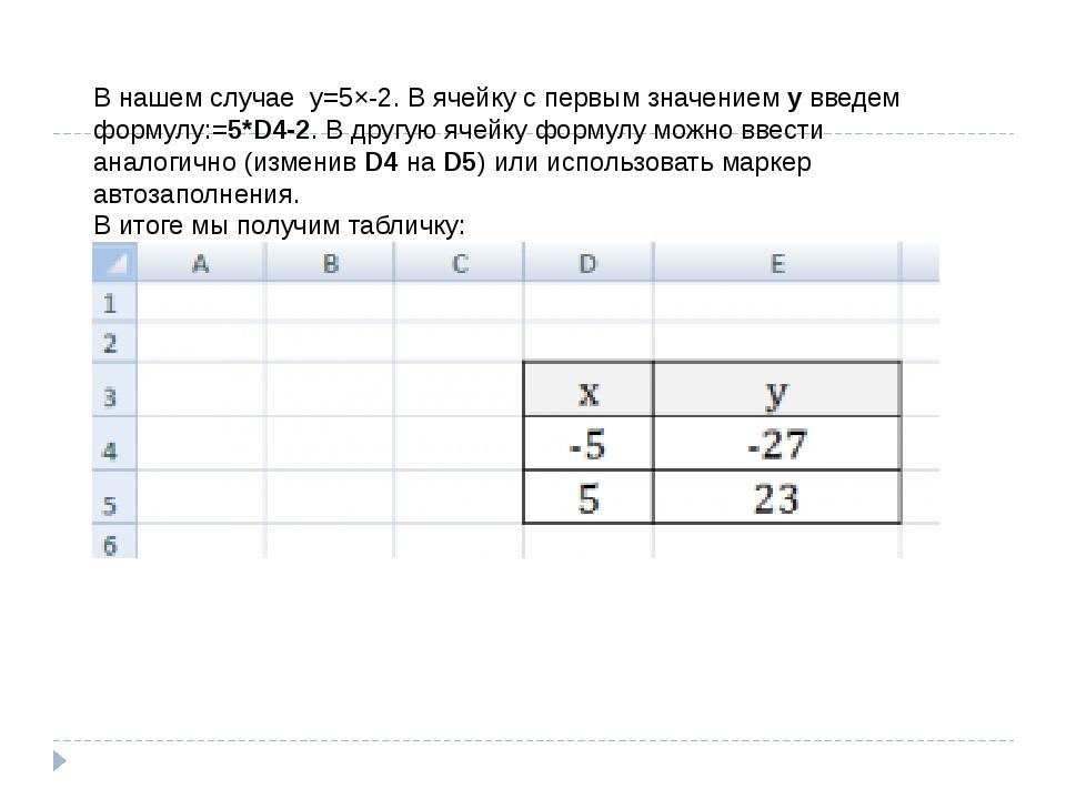 В нашем случае y=5×-2. В ячейку с первым значением y введем формулу:=5*D4-2....