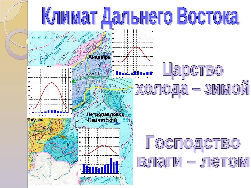 Анадырь Петропавловск -Камчатский Якутск
