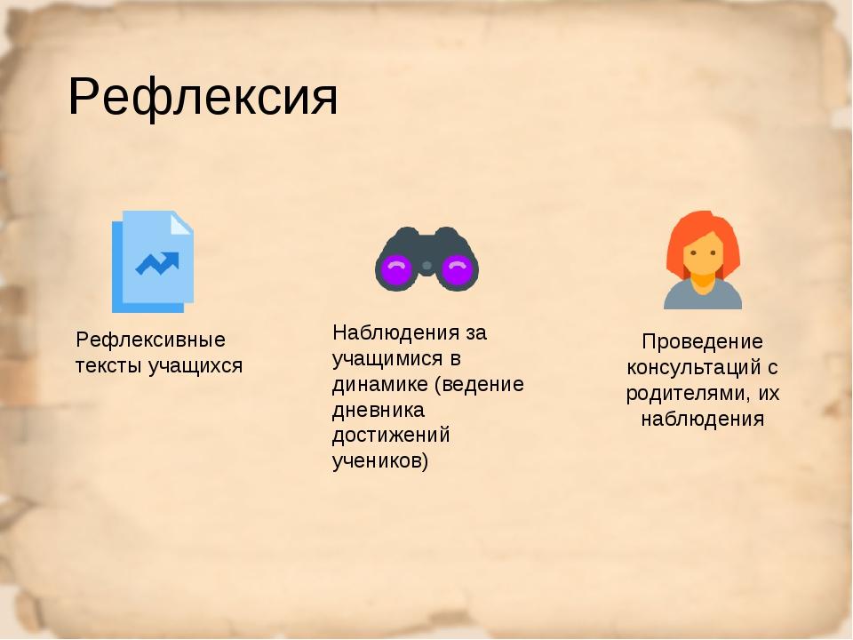 Рефлексия Рефлексивные тексты учащихся Наблюдения за учащимися в динамике (ве...