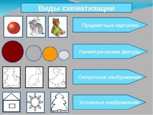 Виды схематизации Предметные картинки Геометрические фигуры Силуэтные изобра